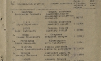 akt-vrucheniya-medalej